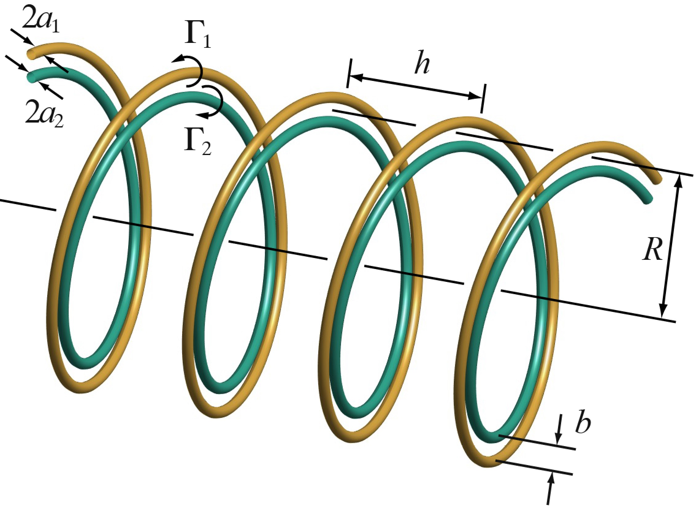 Structure and stability of helical vortex pairs | IRPHE